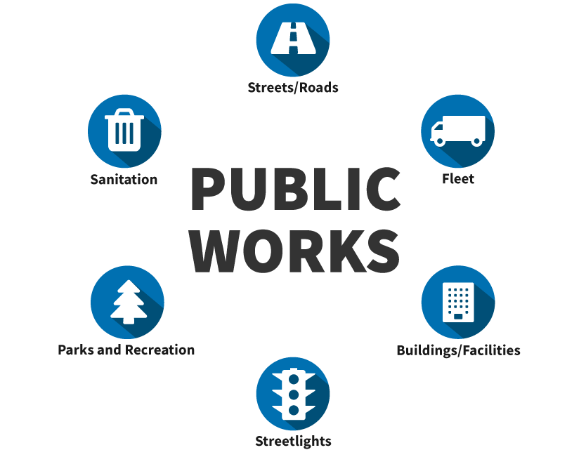 Public Works Asset Management Software