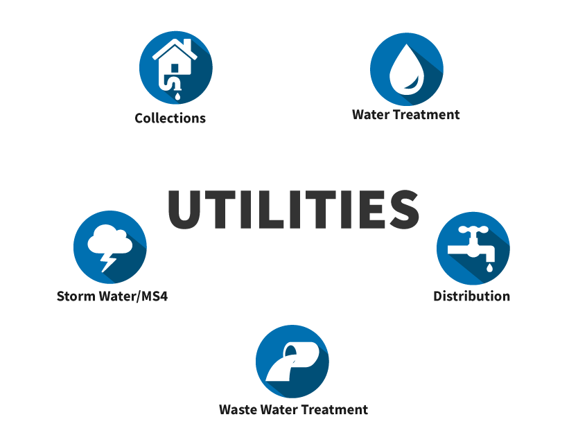 Utilities Asset Management